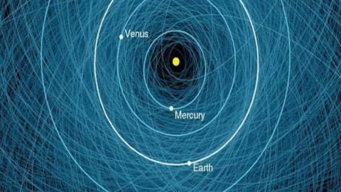 """Η Nasa δημιούργησε χάρτη """"ύποπτων"""" αστεροειδών!!!"""